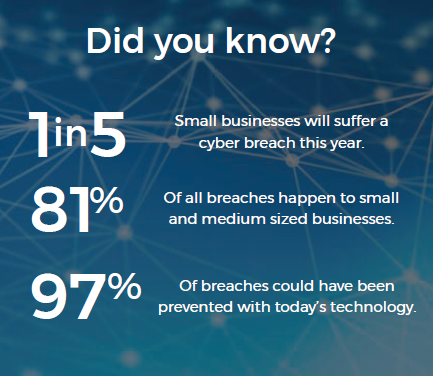 cyber security smb stats