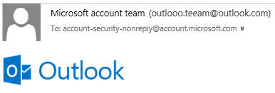 detect-a-phishing-email-spoofed